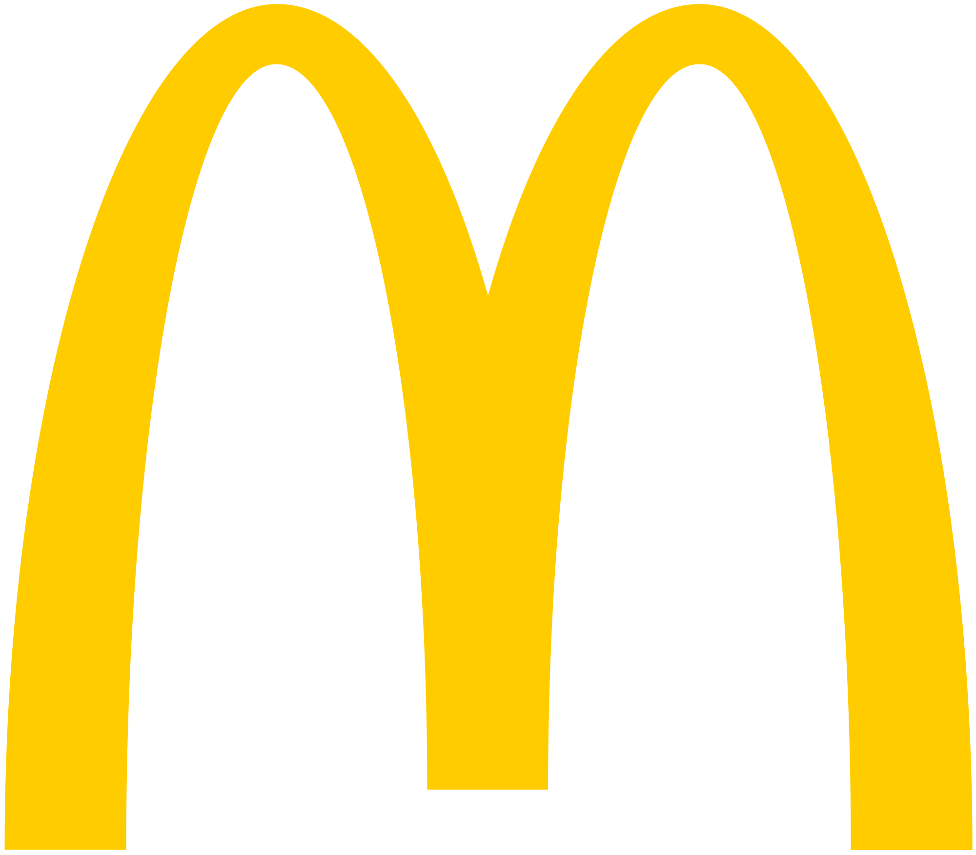McDonalds - Presentation Development